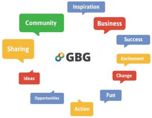 GBG Branding