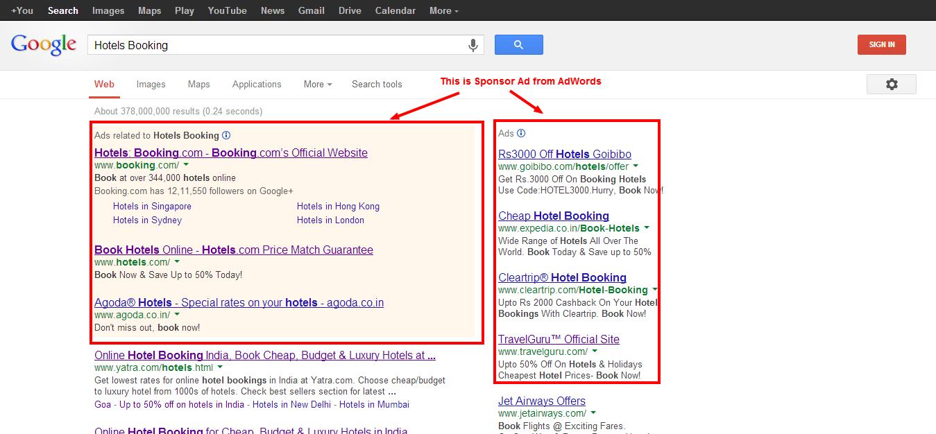 Google Adword Sponsor Ad